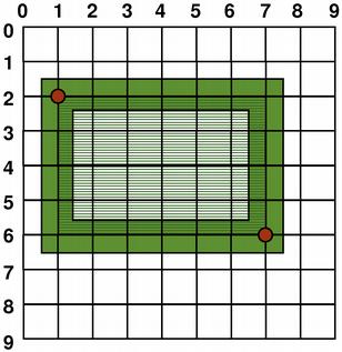 Qt 4 3: The Coordinate System | Документация